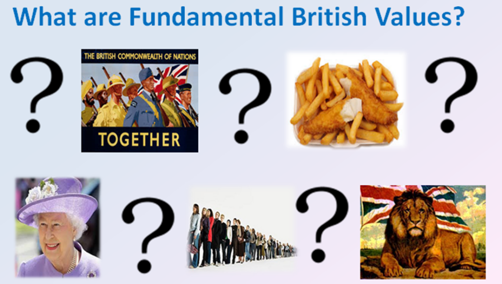What are Fundamental British Values? Question marks and images of Fish and Chips, People Queuing, The Queen and British posters